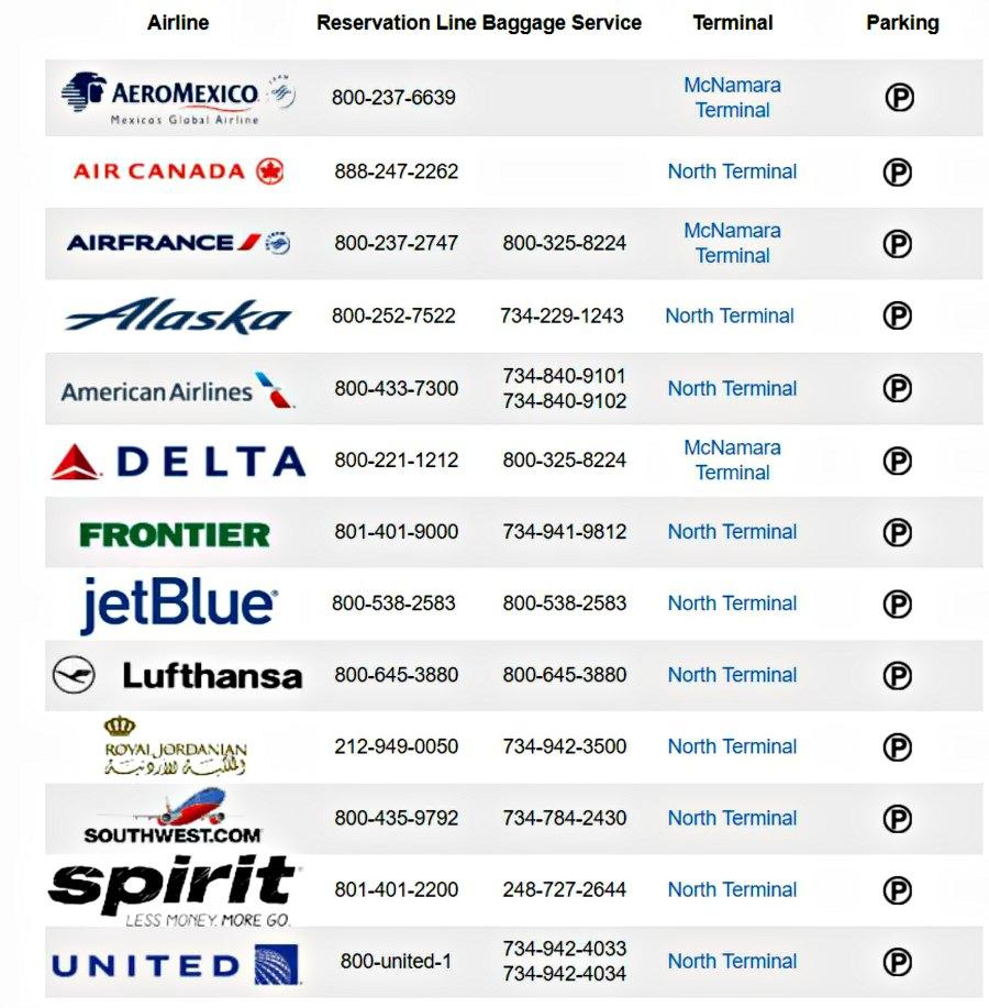 Detroit Airport Terminal Information