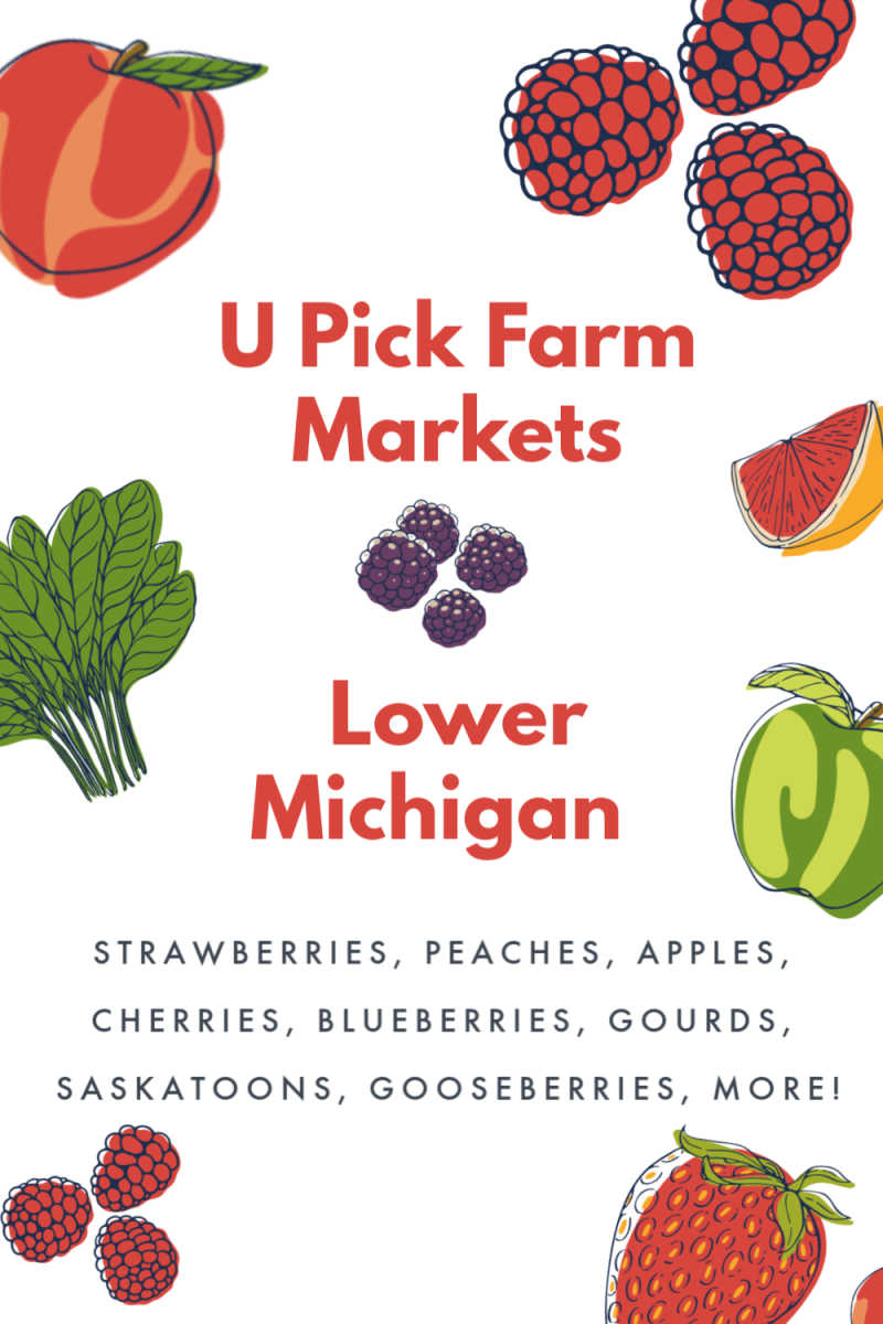 Michigan U Pick Farm Markets